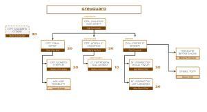 Greyghast - Organization 01 - Greyguard