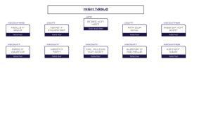 Greyghast - Organization 06 - High Table